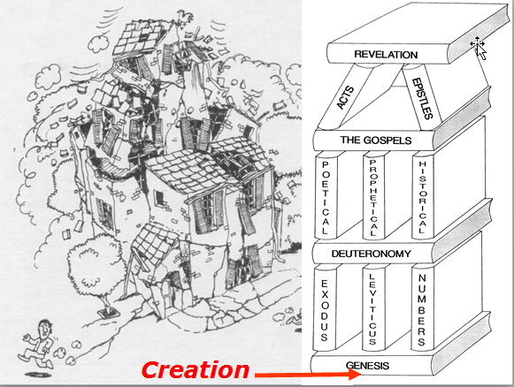 CREATION BOOKS.png