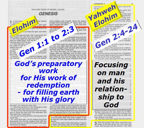 ELOHIM GEN1.1